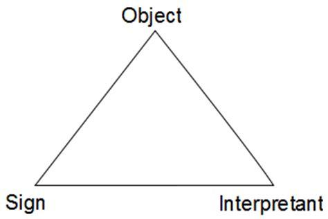 The Semiotic Analysis of a Print Advertisement HUIMIN