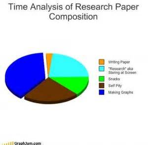 Semiotic analysis of an image essay
